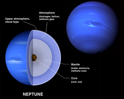 https://amazinguniverse.files.wordpress.com/2010/12/86995-neptune-430.jpg?w=723