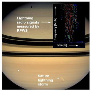 https://amazinguniverse.files.wordpress.com/2010/12/e803b-saturn-lightning_wif.jpg?w=723