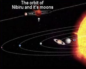 https://amazinguniverse.files.wordpress.com/2011/03/59beb-nibiruorbit.jpg?w=723