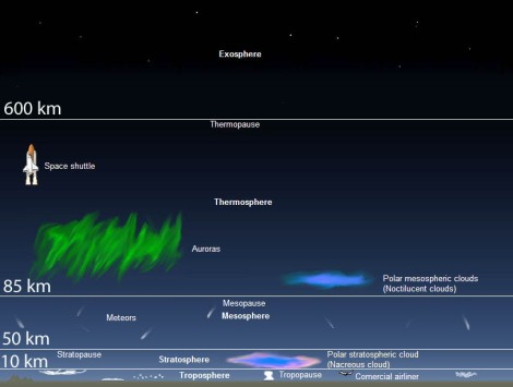 atmosphere-layers-aurora-wiki_edited-1
