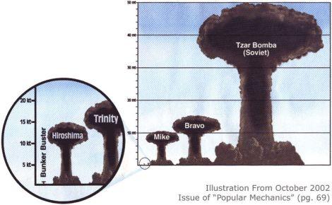 nuclear20comparison