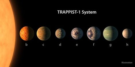 510px-pia21422_-_trappist-1_planet_lineup2c_figure_1
