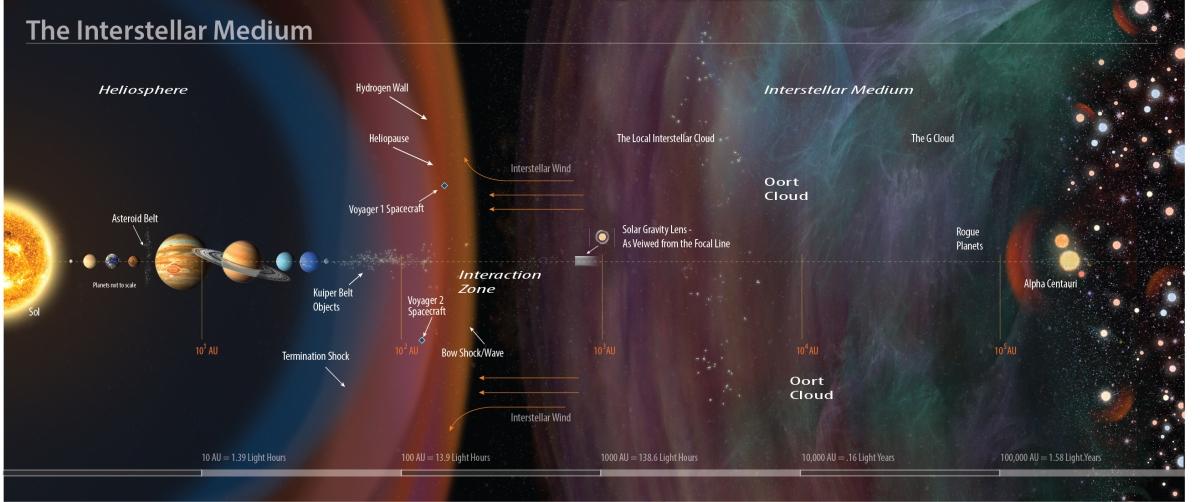 Beginilah Nasib Wahana Voyager 1 & 2 Saat Ini...