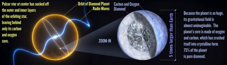 diamond_planet2